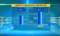 Транзит в Кыргызстан из КНР вырос на 143%