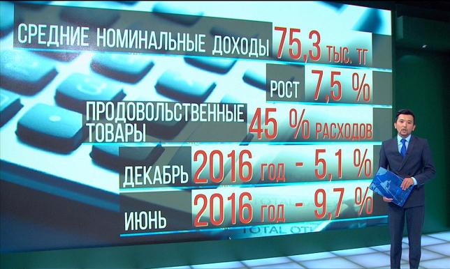 Казахстанцы стали меньше тратить и больше копить