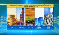 11 тысяч новых рабочих мест создадут в Актюбинской области