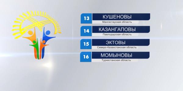 «Мерейлі отбасы 2018»: Голосование. Кушеновы, Казангаповы, Эктовы, Момыновы