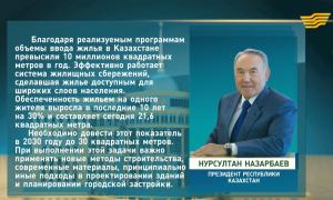 Объемы ввода жилья в Казахстане превысили 10 миллионов квадратных метров в год