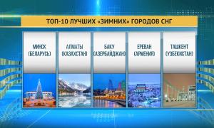 Астана и Алматы вошли в топ-10 лучших городов СНГ для зимних путешествий