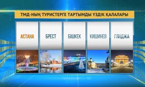 Астана ТМД бойынша туристер үшін тартымды 10 қаланың қатарына енді