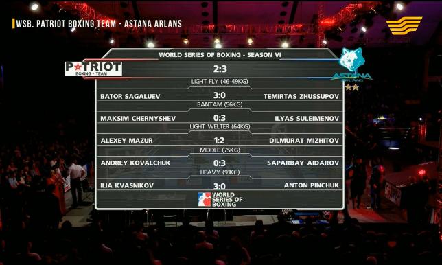 «Patriot boxing team - Astana Arlans» всемирная серия бокса