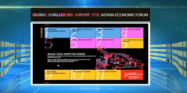 Астана экономикалық форумының тақырыптар тізімі белгілі болды