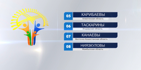 «Мерейлі отбасы 2018»: Голосование. Карибаевы, Таскарины, Канаевы, Ниязкуловы